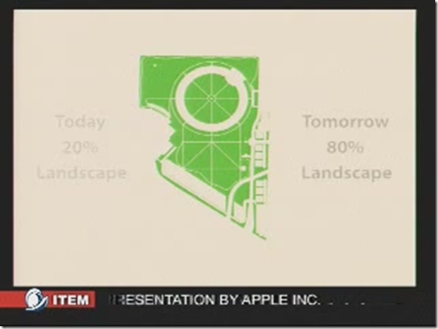 Landscape Future